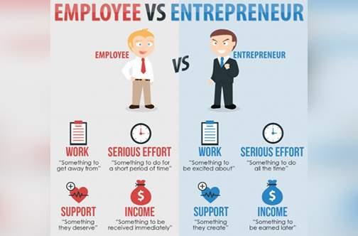 تفاوتت مدیر و کارآفرین