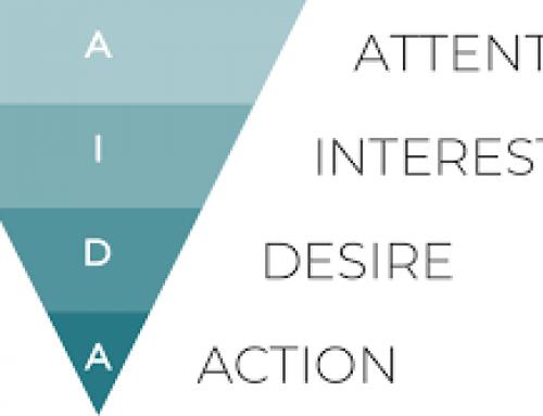 مدل AIDA  بازاریابی به چه معناست ؟