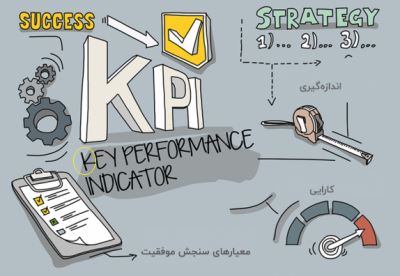 effective-kpis-for-your-business